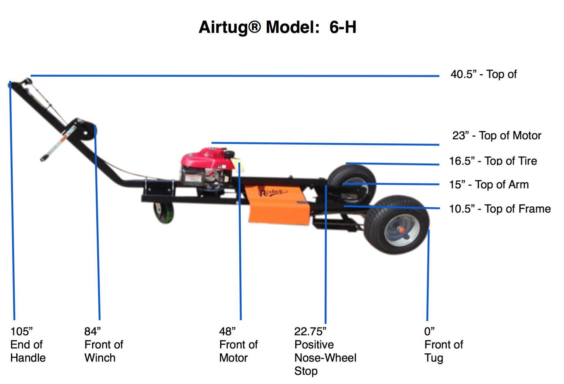 Model 6 H Aircraft Tug Airtug Diagram Of A Airplane Engine Dimensions